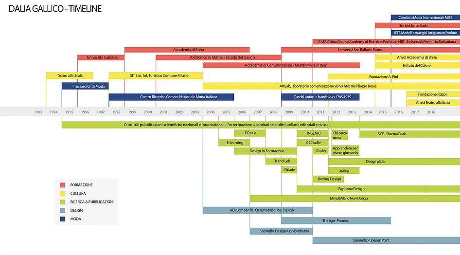 timeline18.jpg