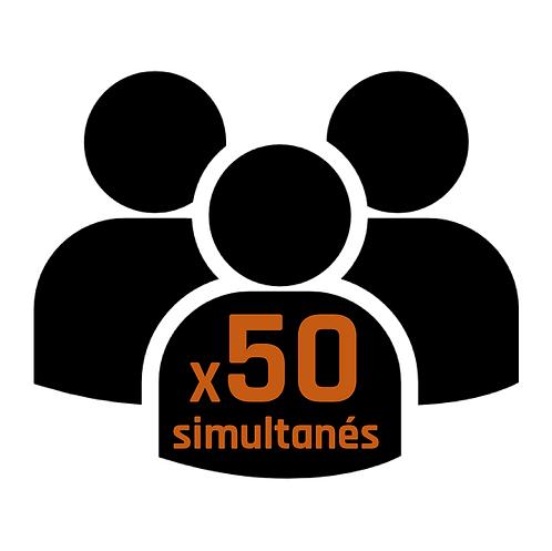 Coût annuel Pack 50 utilisateurs