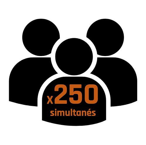 Coût annuel Pack 250 utilisateurs