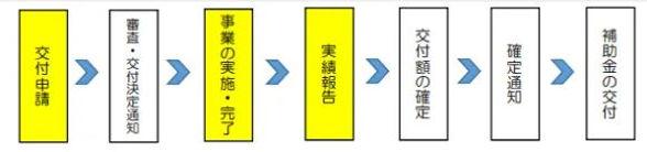 申請の流れ.JPG