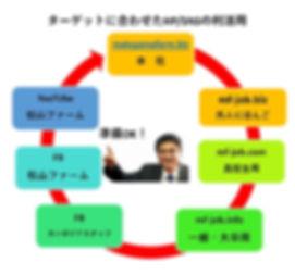 松山サークル.JPG