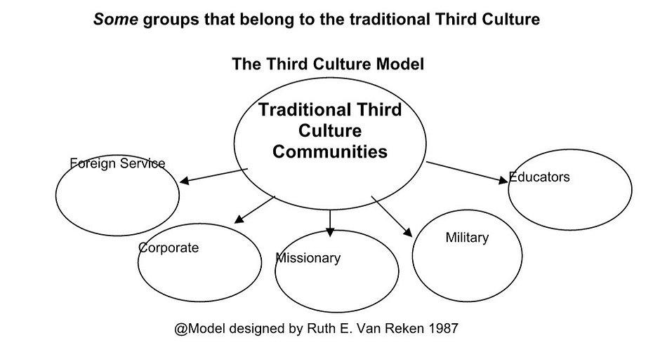 Traditional TCK groups.jpeg