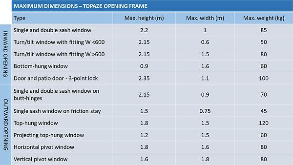 Topaze-FB-size.png