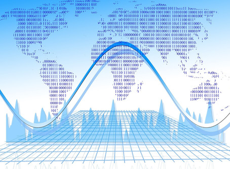 Big Data Success Formula:  Awareness + Understanding => Opportunity
