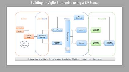 Enterprise Agility.png