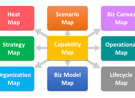 Organizational Cartography
