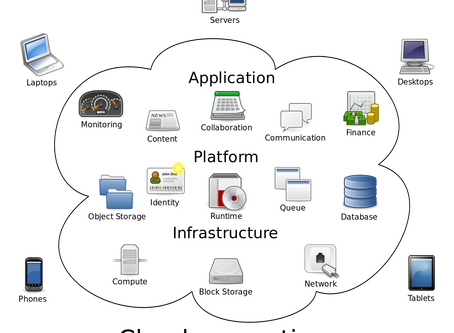 Cloud Computing (yet another overview)
