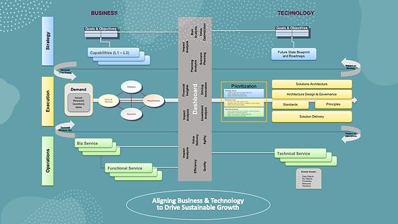 Agile Enterprise.png