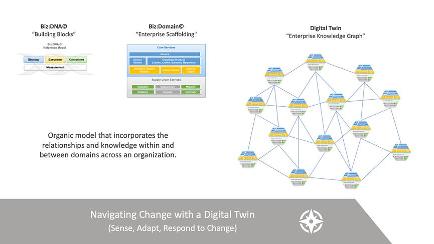Digital Twin 1.png