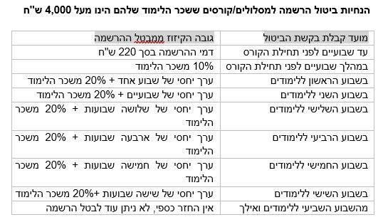 טבלה 2.JPG