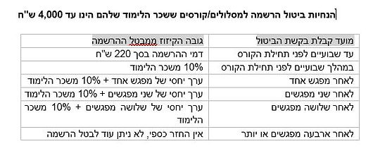 טבלה 1 .JPG