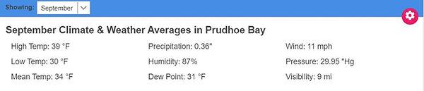 Prudhoe bay average weather Sep 19.JPG