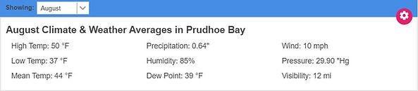 Prudhoe bay average weather August.JPG