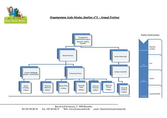 organigramme-fraiteur-2015.jpg