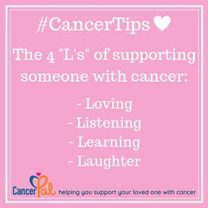 #CancerTips The 4 L's of Cancer Care