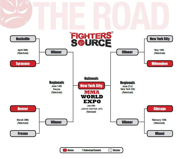 Fighters Source, Fighters Source League, Amateur MMA, MMA League, 2014 Schedule