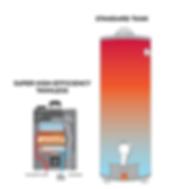 Tankless water heater las vegas