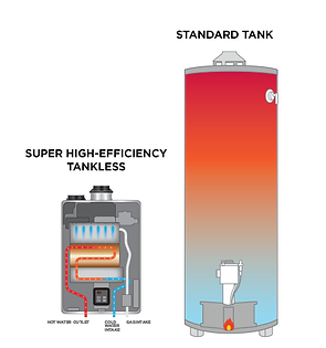 Tankless water heater las vegas