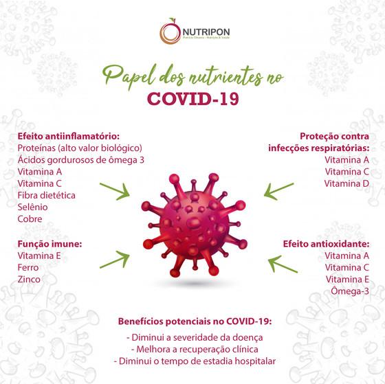 Aspectos chave no manejo nutricional na prevenção e auxílio ao tratamento no COVID-19