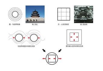 CONG HUA MODERN CHINESE VILLA