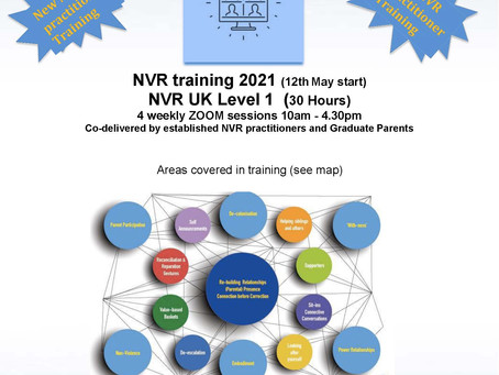 NVR UK Level 1 - Limited places remain - Starts12th May