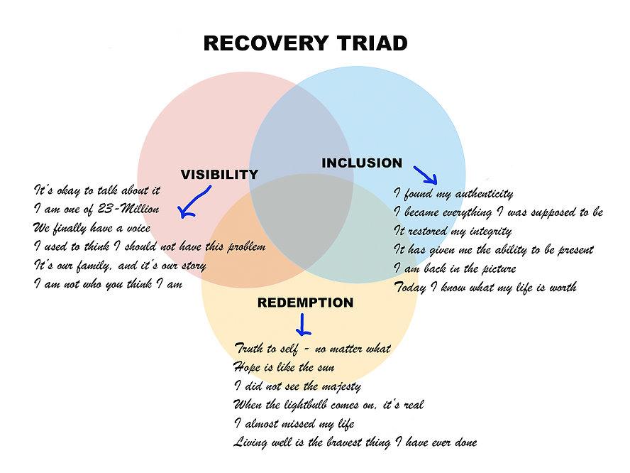 triad copy.jpg