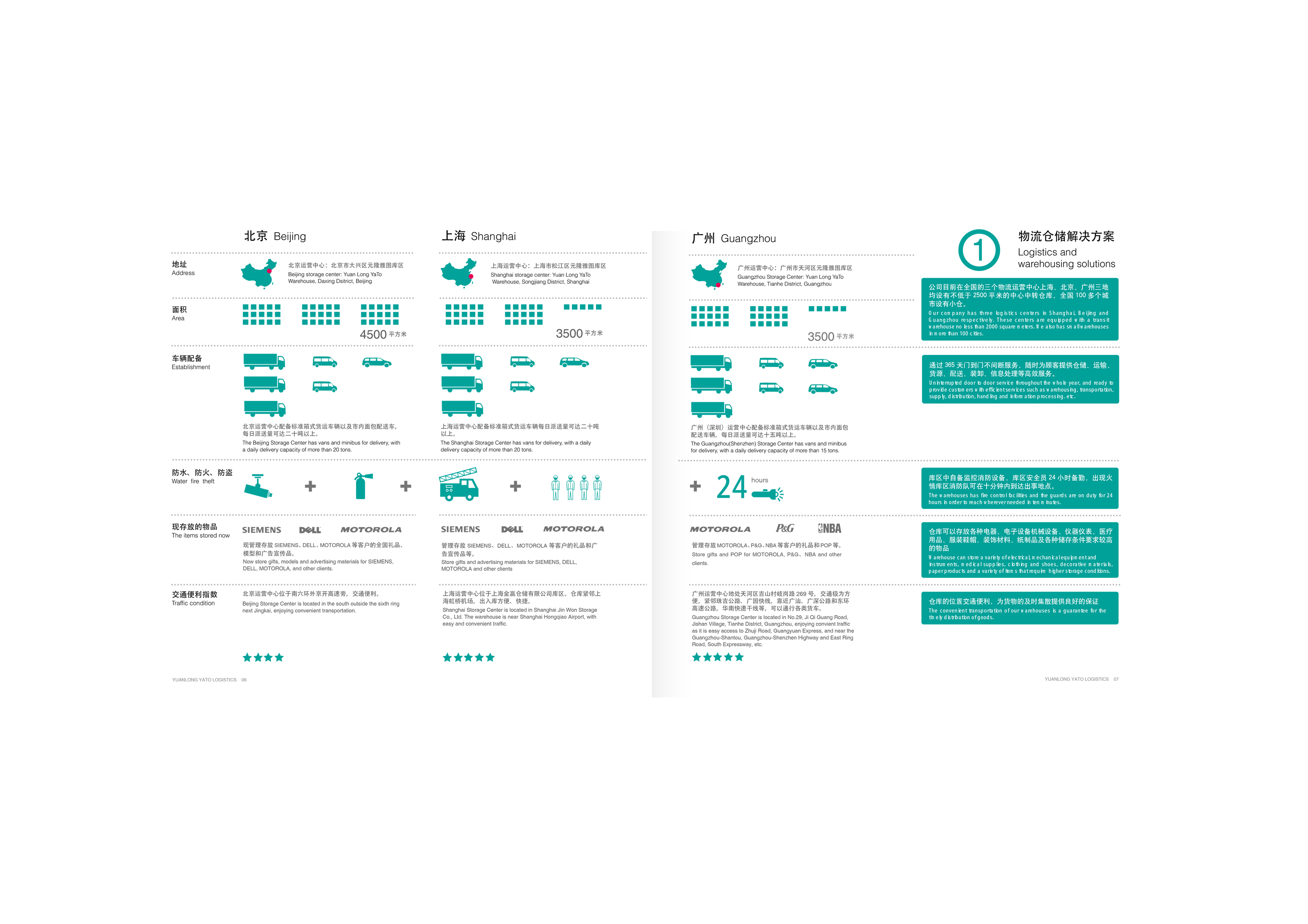 Yuanlong Yato logistics brochure