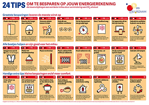 DUU20302_A3placemat-rood-WEB2.png
