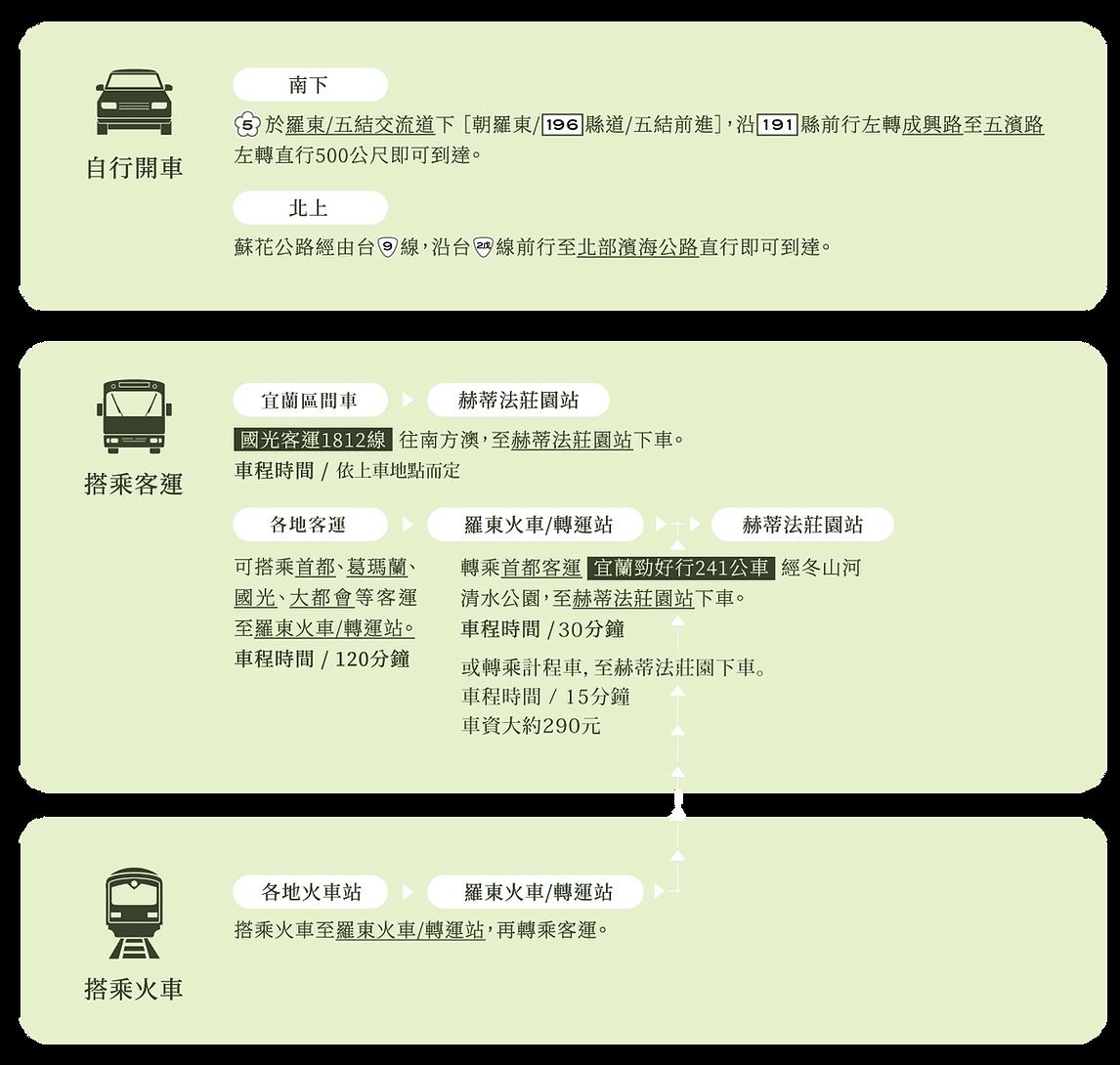 莊園介紹-交通0428.png