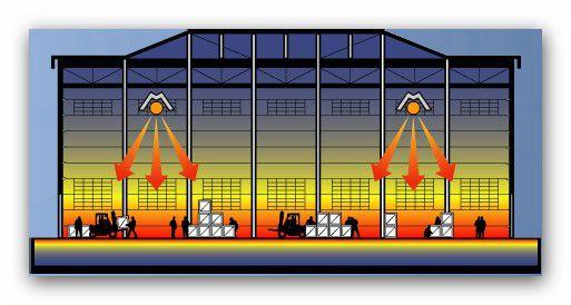 Radyant Isıtma - istanbul mekanik