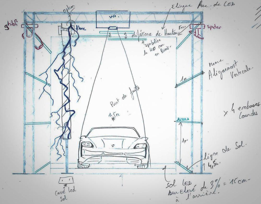 Croquis technique du concept Porsche