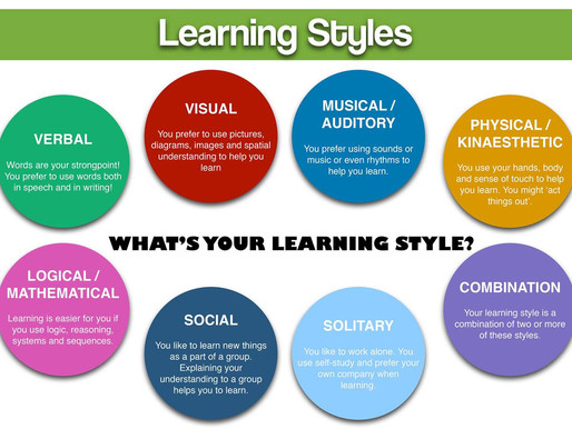 Eight Learning Styles.