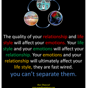 Emotions Life Style and Relationships.