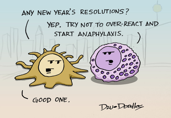 Anaphylaxis Resolution