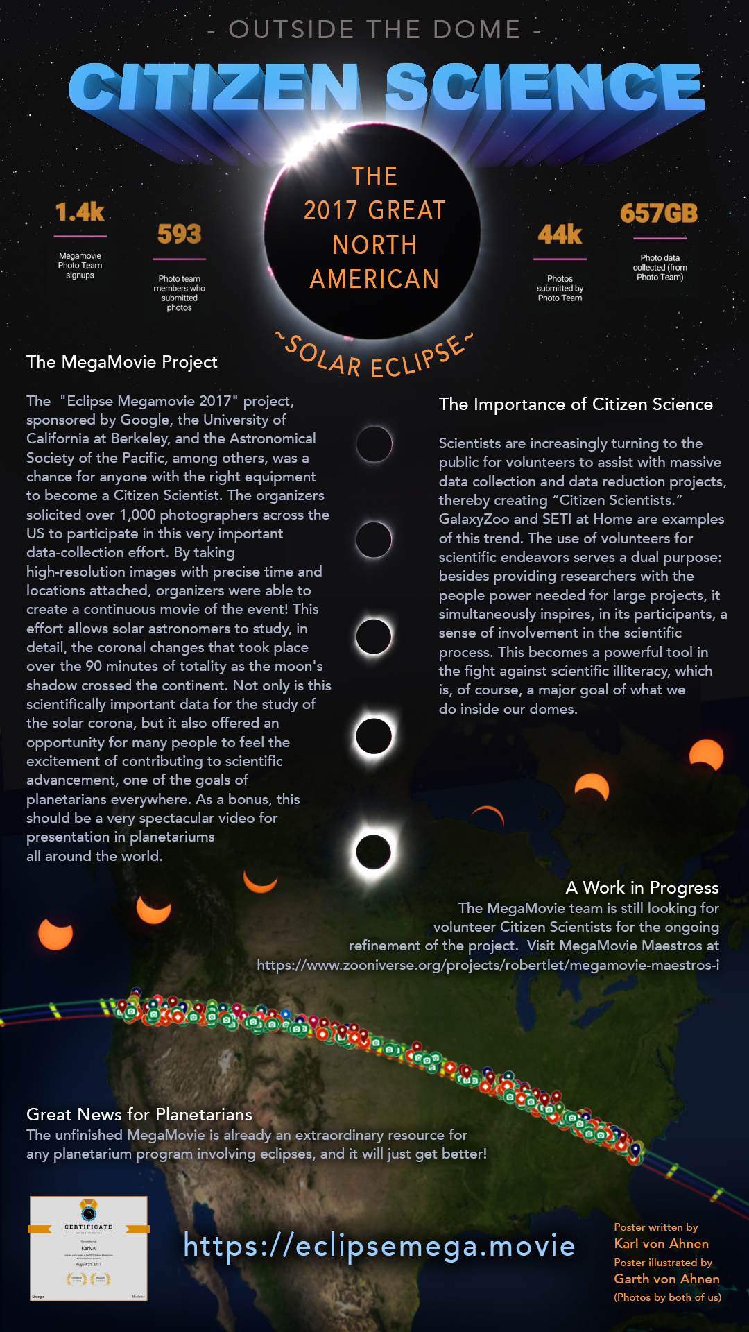 Citizen Science Poster