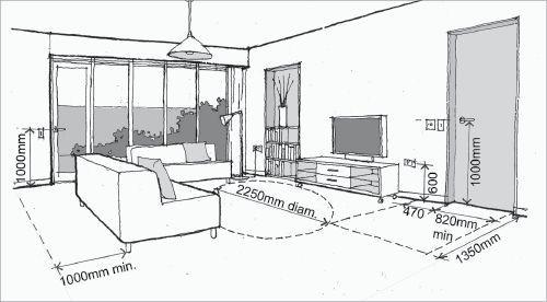 HANNABI SOFA GUIDE Mitől jó egy kanapé?