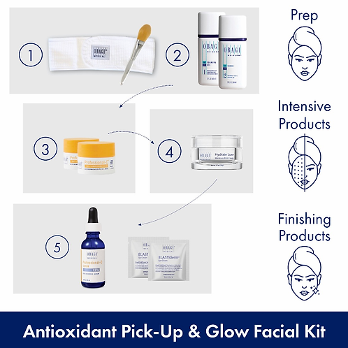 Obagi Antioxidant Pick-Up & Glow Facial Kit