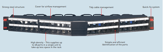 Legrand Patch Panel-04.PNG