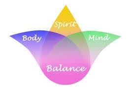 mind body spirit.jpg