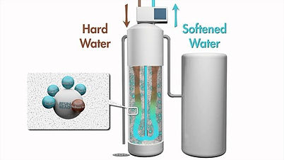 water-softeners-buying-guide4.jpg