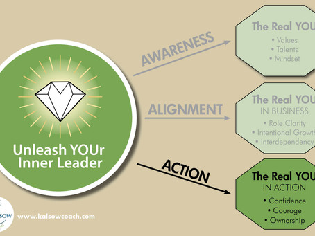 Module 3: The REAL You In Action