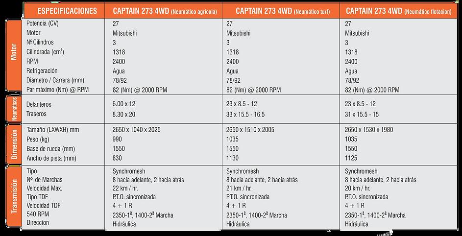 cuadro especificaciones captain.png