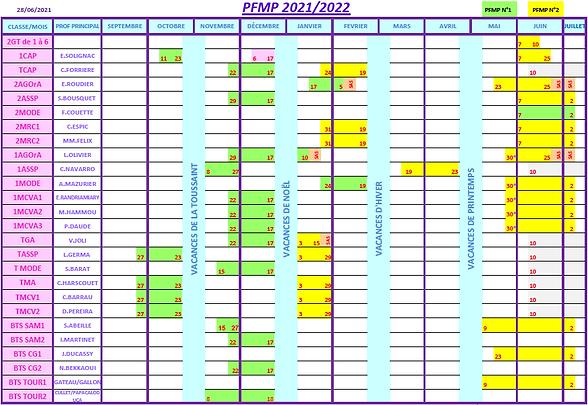 2021-08-27 15_38_15-CALENDRIER STAGES 2021 2022 .pdf - Adobe Acrobat ProDC (32-bit).png