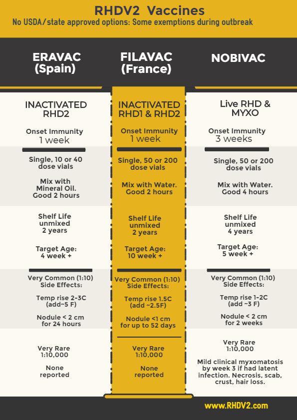 RHDV2 vaccine compare.jpg