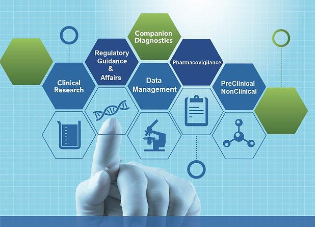 Full-Service Clinical Research Organization (CRO)