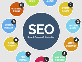 7 Tips To Increase Your SEO Rankings