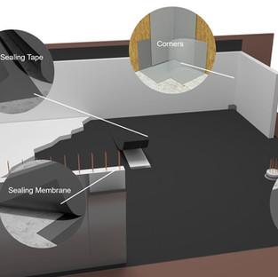 Doubleflex Exterior Sealing System