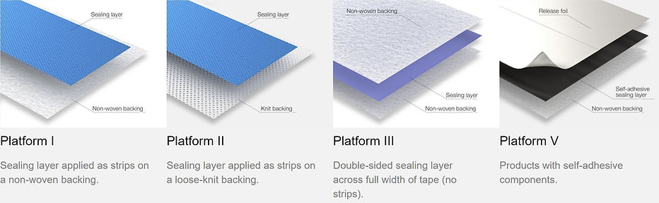 Air Barrier Platform Options