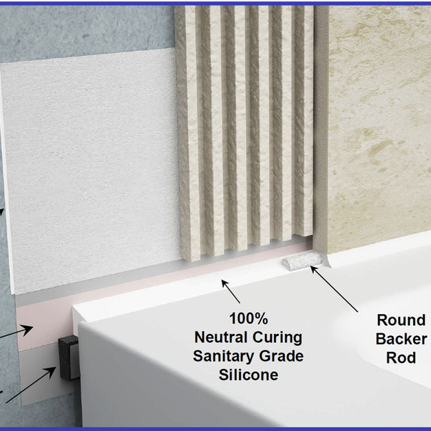 Shower Sealing Systems Overview