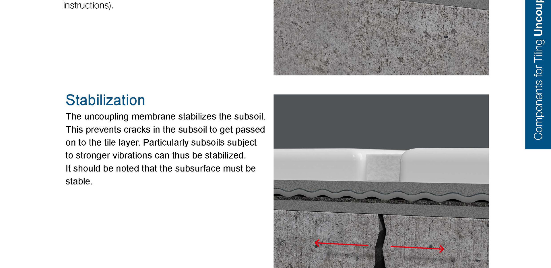 Uncoupling Sealing Membrane Instructions